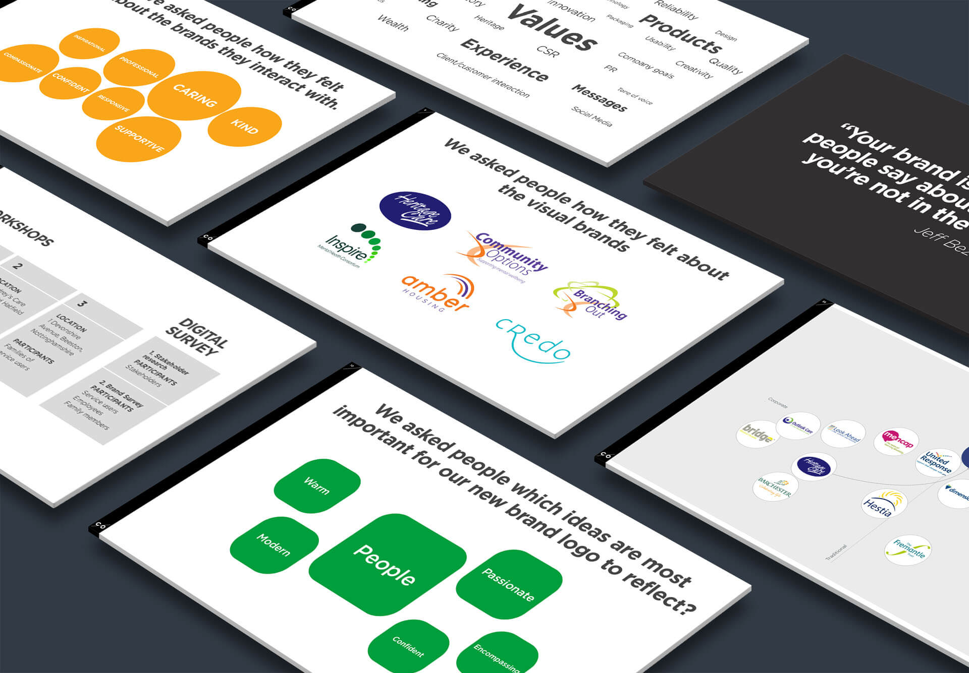 Brand Strategy Presentation - Cross Origin