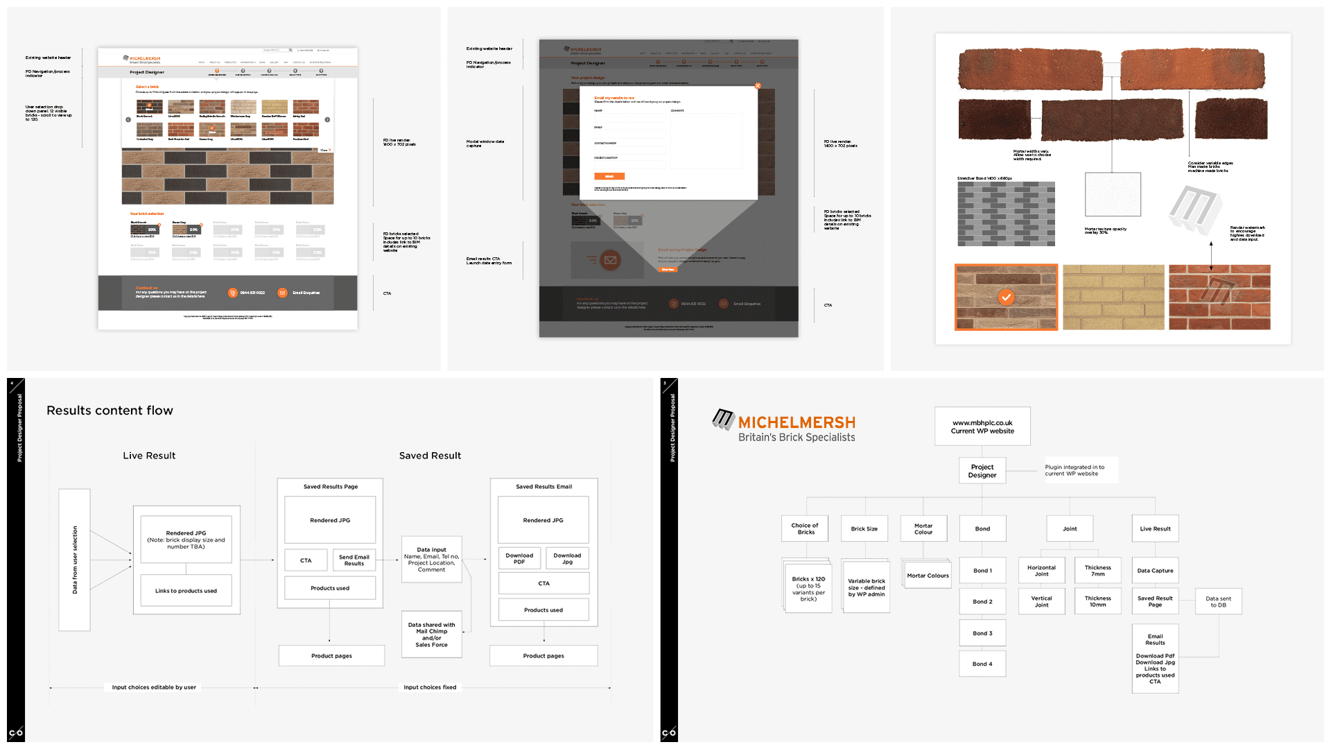 Michelmersh Façade Designer - Concepts, Cross Origin